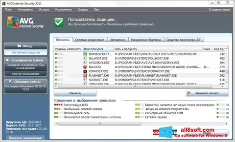 Ekrano kopija AVG Windows 8